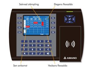 Amano iTR 100